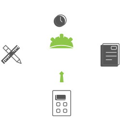 Construction calculation